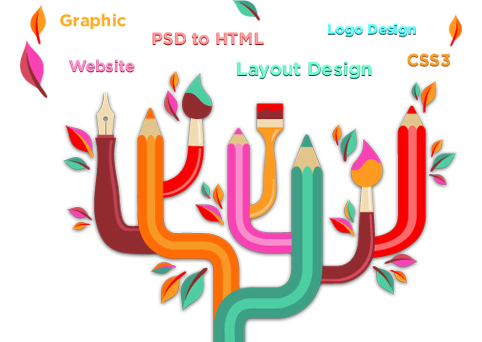 Static Website Design Services